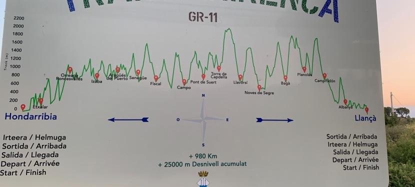 GR-11 2ª etapa: Llansá –Requesens